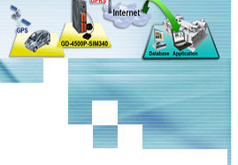 Security Systems - Wireless Security Systems, Security Camera