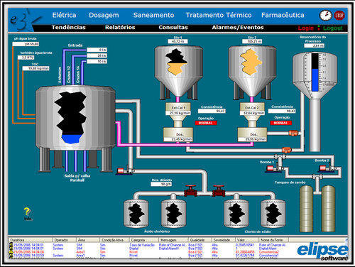 Ellipse Scada Software